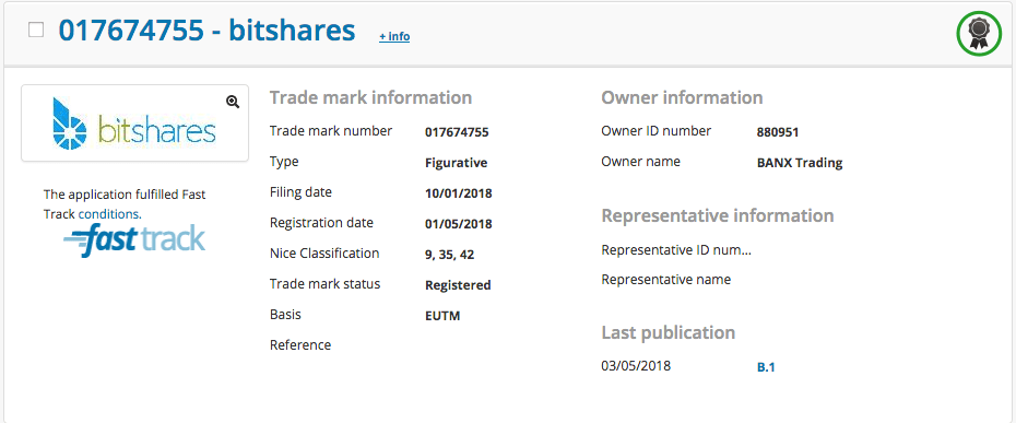 New BitShares Trademark registered information