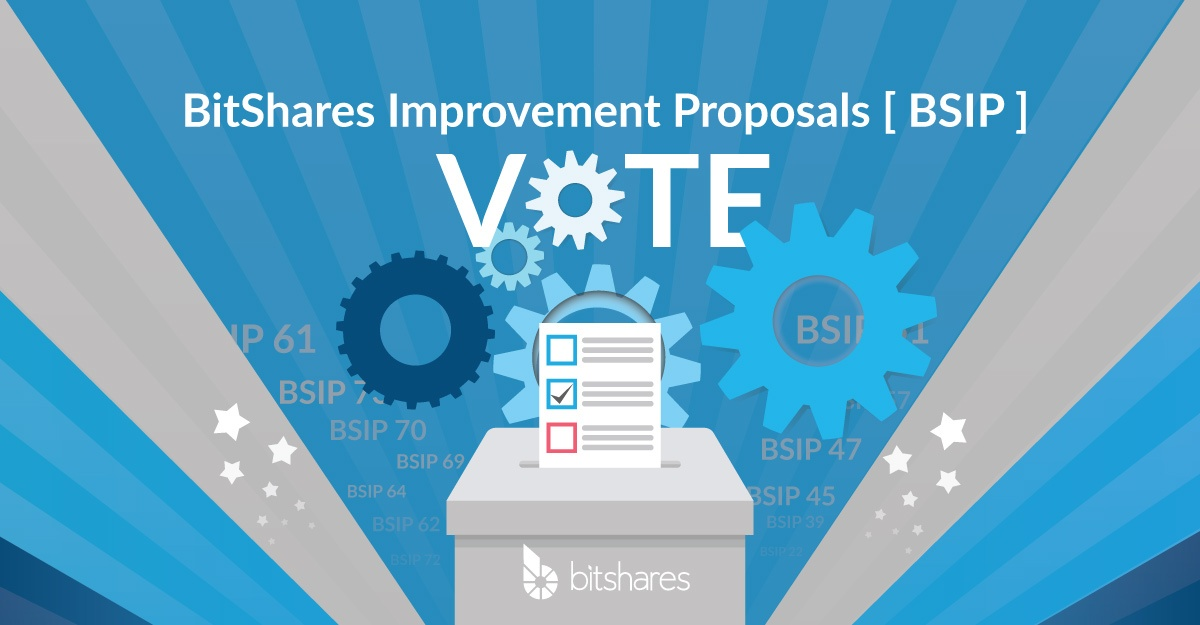 BitShares Improvement Proposals
