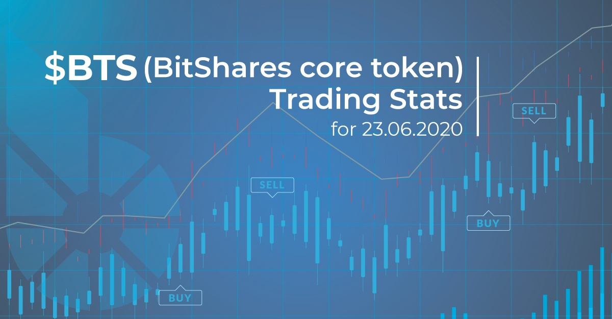 $BTS (BitShares Core Token) Trading Stats for 23.06.2020
