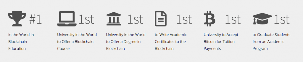 University of Nicosia blockchain credentials