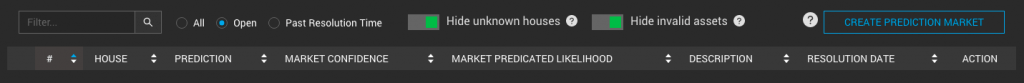 Prediction Markets Menu