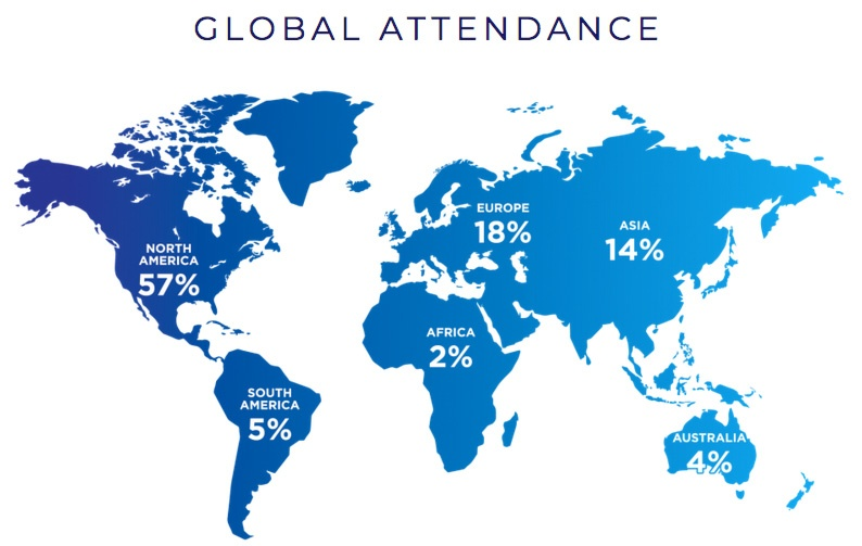 World map showing attendance split 57% NA, 5% SA, 18% EU, 14% Asia.